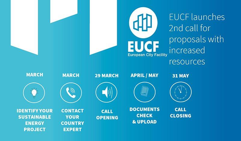 2e Call EUCF
