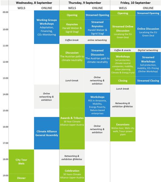 Climate Alliance International Conference Programma